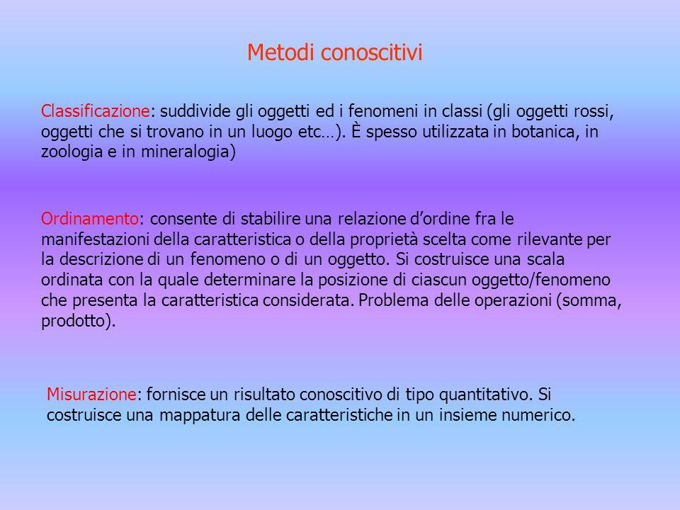 Metodi conoscitivi Classificazione: suddivide gli oggetti ed i fenomeni in classi (gli oggetti rossi, oggetti che si trovano in un luogo etc…). È spes