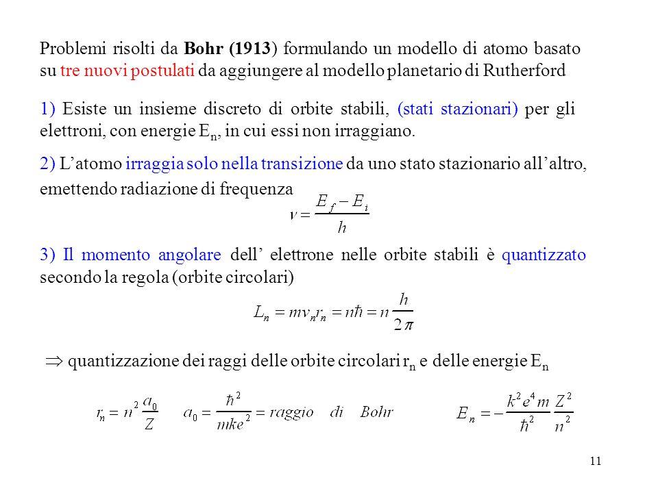 11 2) L'atomo irraggia solo nella transizione da uno stato stazionario all'altro, emettendo radiazione di frequenza 3) Il momento angolare dell' elettrone nelle orbite stabili è quantizzato secondo la regola (orbite circolari)  quantizzazione dei raggi delle orbite circolari r n e delle energie E n Problemi risolti da Bohr (1913) formulando un modello di atomo basato su tre nuovi postulati da aggiungere al modello planetario di Rutherford 1) Esiste un insieme discreto di orbite stabili, (stati stazionari) per gli elettroni, con energie E n, in cui essi non irraggiano.