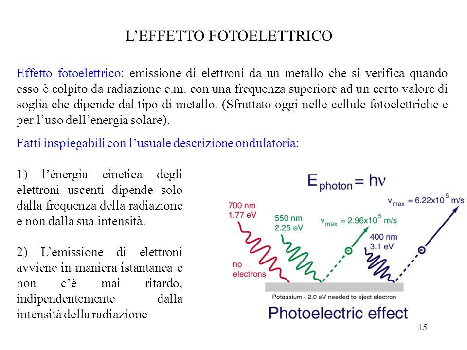 15 L'EFFETTO FOTOELETTRICO Effetto fotoelettrico: emissione di elettroni da un metallo che si verifica quando esso è colpito da radiazione e.m. con un