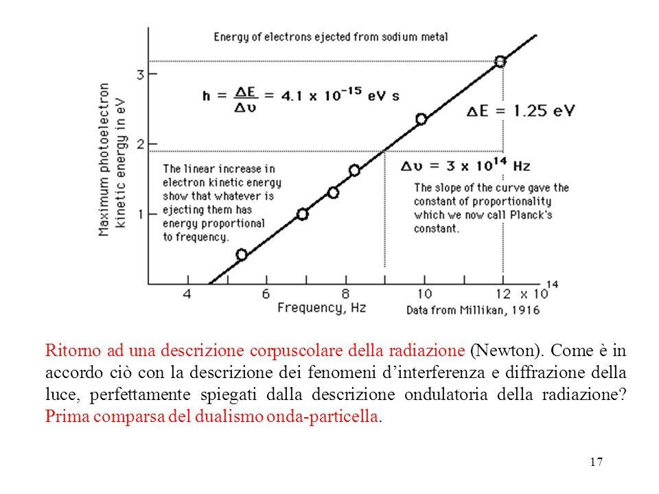 17 Ritorno ad una descrizione corpuscolare della radiazione (Newton). Come è in accordo ciò con la descrizione dei fenomeni d'interferenza e diffrazio