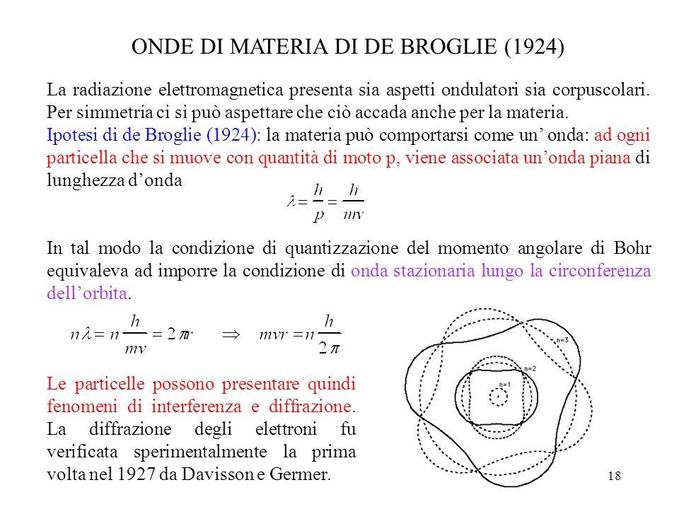 18 In tal modo la condizione di quantizzazione del momento angolare di Bohr equivaleva ad imporre la condizione di onda stazionaria lungo la circonfer