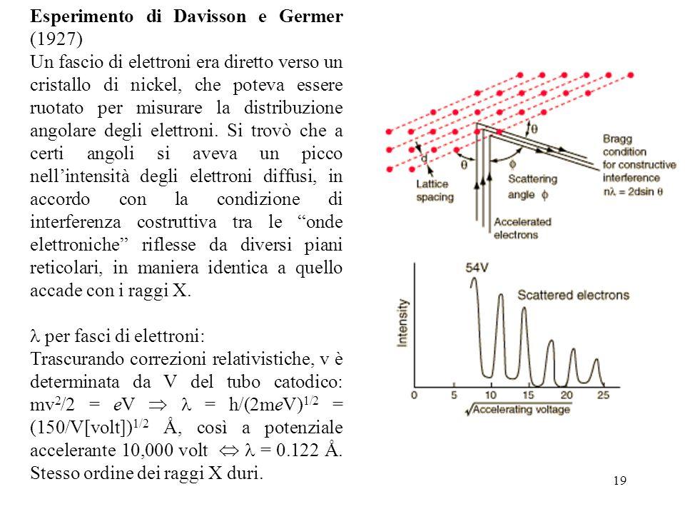19 Esperimento di Davisson e Germer (1927) Un fascio di elettroni era diretto verso un cristallo di nickel, che poteva essere ruotato per misurare la