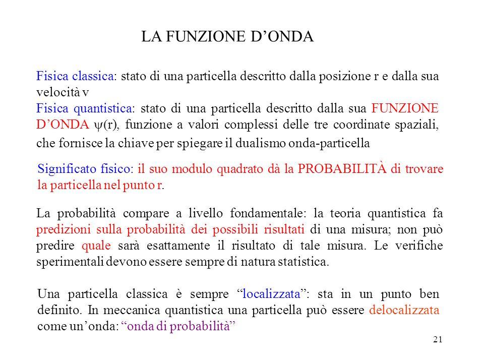 21 LA FUNZIONE D'ONDA Fisica classica: stato di una particella descritto dalla posizione r e dalla sua velocità v Fisica quantistica: stato di una par