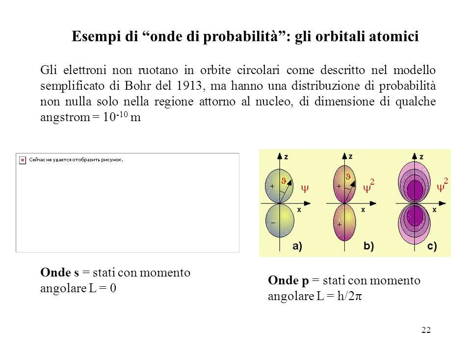 22 Esempi di onde di probabilità : gli orbitali atomici Gli elettroni non ruotano in orbite circolari come descritto nel modello semplificato di Bohr del 1913, ma hanno una distribuzione di probabilità non nulla solo nella regione attorno al nucleo, di dimensione di qualche angstrom = 10 -10 m Onde s = stati con momento angolare L = 0 Onde p = stati con momento angolare L = h/2π