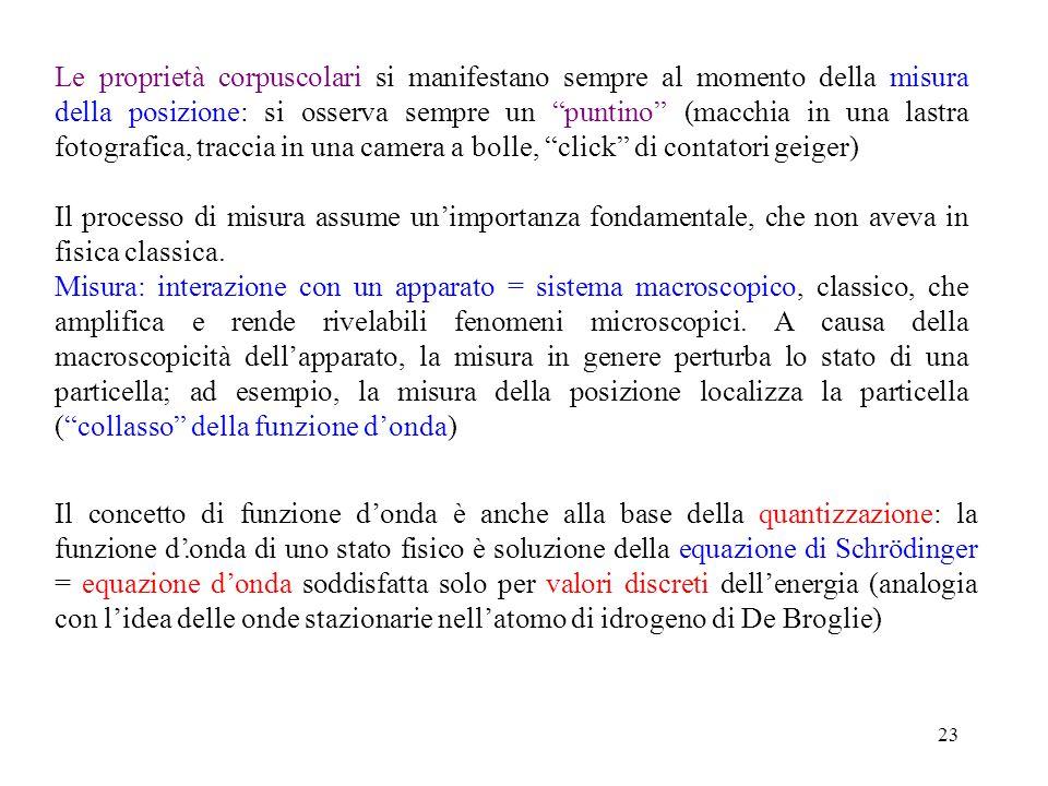 """23 Le proprietà corpuscolari si manifestano sempre al momento della misura della posizione: si osserva sempre un """"puntino"""" (macchia in una lastra foto"""