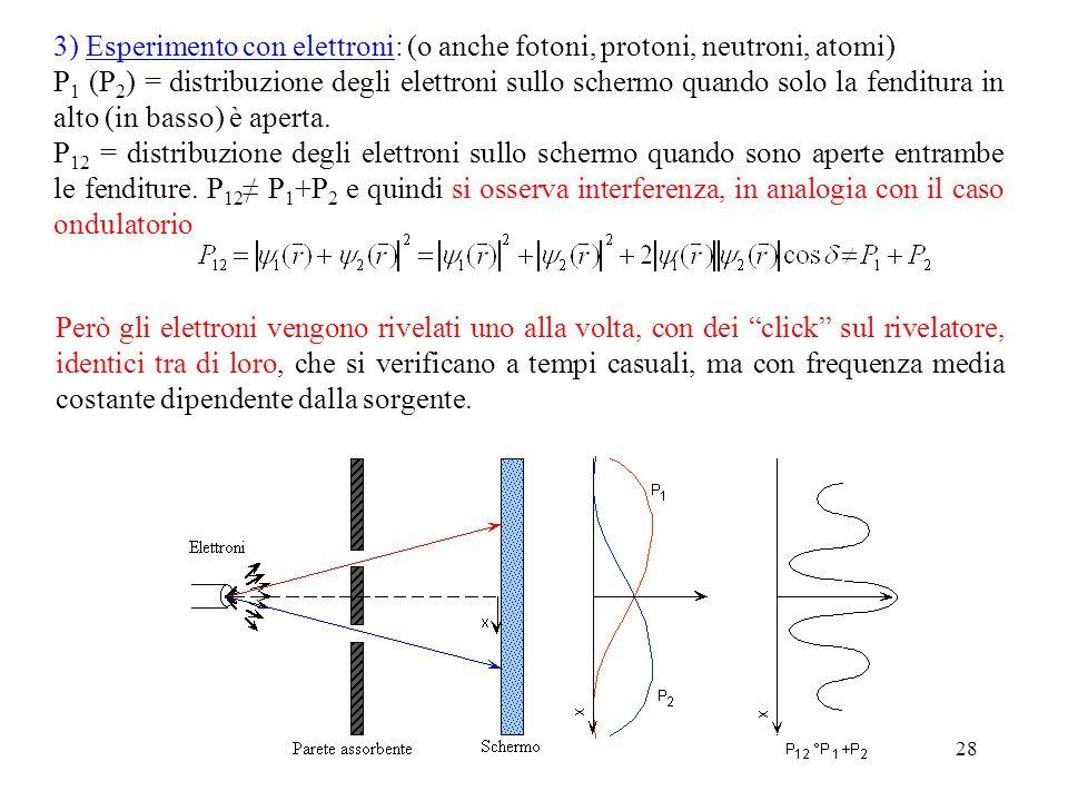 28 3) Esperimento con elettroni: (o anche fotoni, protoni, neutroni, atomi) P 1 (P 2 ) = distribuzione degli elettroni sullo schermo quando solo la fe