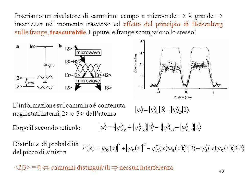 43 Inseriamo un rivelatore di cammino: campo a microonde  grande  incertezza nel momento trasverso ed effetto del principio di Heisenberg sulle frange, trascurabile.