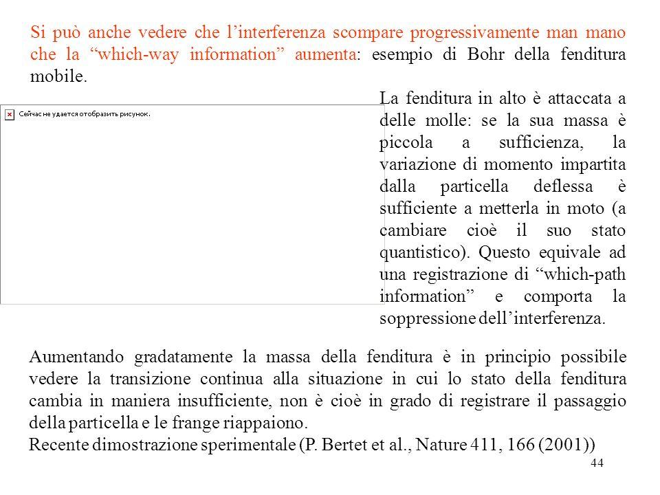44 Si può anche vedere che l'interferenza scompare progressivamente man mano che la which-way information aumenta: esempio di Bohr della fenditura mobile.