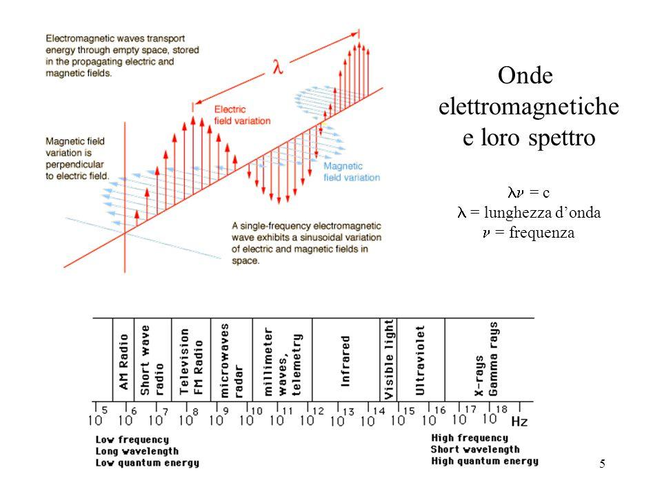 5 Onde elettromagnetiche e loro spettro = c = lunghezza d'onda = frequenza