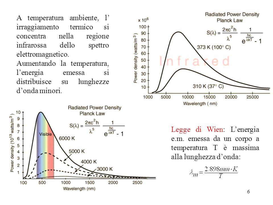 6 A temperatura ambiente, l' irraggiamento termico si concentra nella regione infrarossa dello spettro elettromagnetico. Aumentando la temperatura, l'