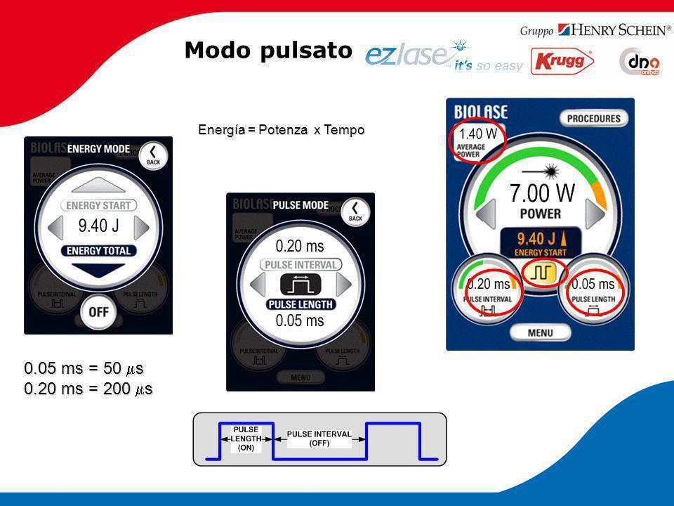 Modo pulsato Energía = Potenza x Tempo 0.05 ms = 50  s 0.20 ms = 200  s