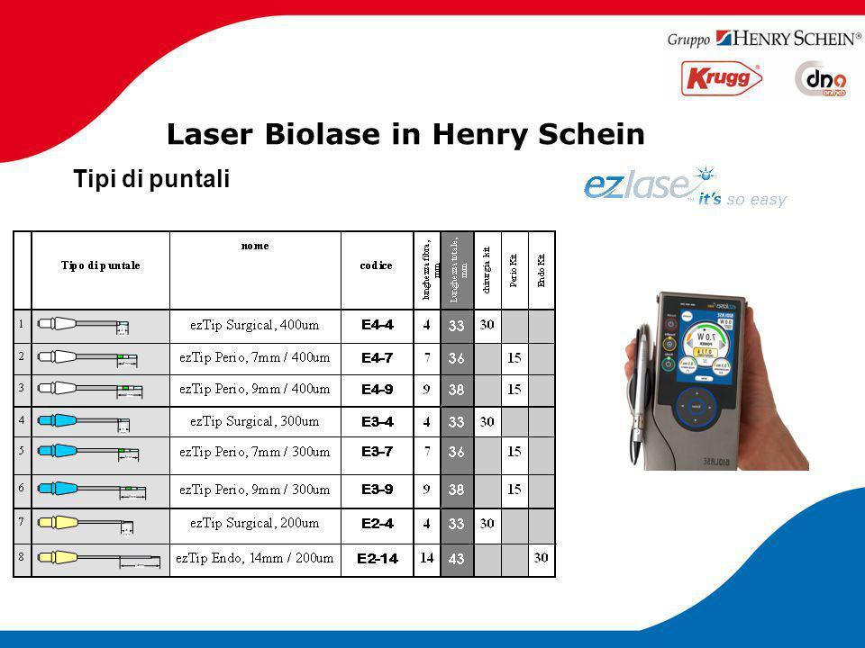 Laser Biolase in Henry Schein Tipi di puntali
