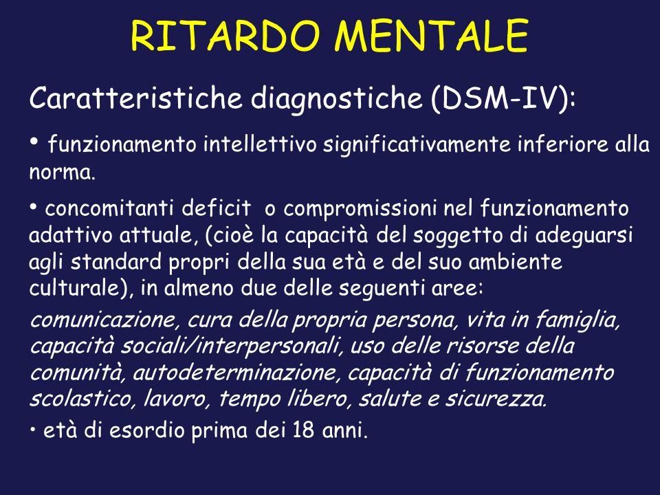 RITARDO MENTALE Caratteristiche diagnostiche (DSM-IV): funzionamento intellettivo significativamente inferiore alla norma. concomitanti deficit o comp