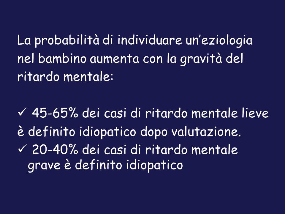 La probabilità di individuare un'eziologia nel bambino aumenta con la gravità del ritardo mentale: 45-65% dei casi di ritardo mentale lieve è definito