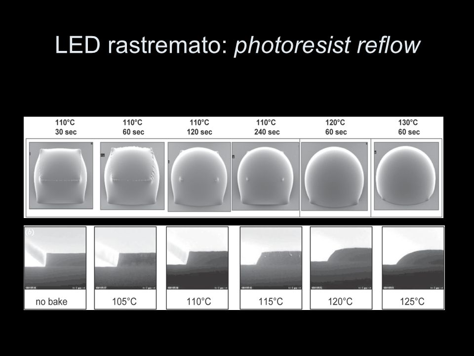 LED rastremato: photoresist reflow (a)(a) (b)(b)
