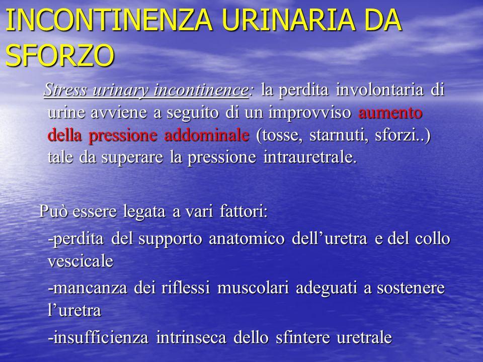 INCONTINENZA URINARIA DA SFORZO Stress urinary incontinence: la perdita involontaria di urine avviene a seguito di un improvviso aumento della pressio