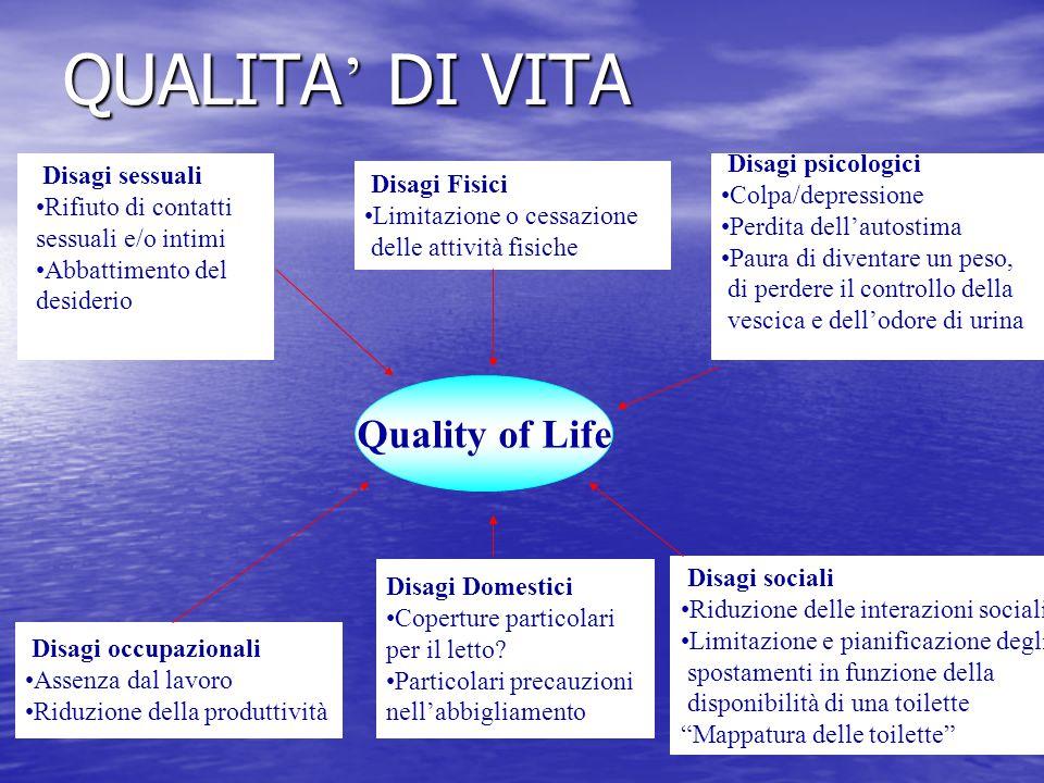 QUALITA ' DI VITA Quality of Life Disagi Fisici Limitazione o cessazione delle attività fisiche Disagi psicologici Colpa/depressione Perdita dell'auto