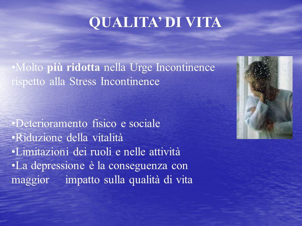 Molto più ridotta nella Urge Incontinence rispetto alla Stress Incontinence Deterioramento fisico e sociale Riduzione della vitalità Limitazioni dei r