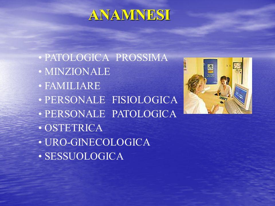 ANAMNESI PATOLOGICA PROSSIMA MINZIONALE FAMILIARE PERSONALE FISIOLOGICA PERSONALE PATOLOGICA OSTETRICA URO-GINECOLOGICA SESSUOLOGICA