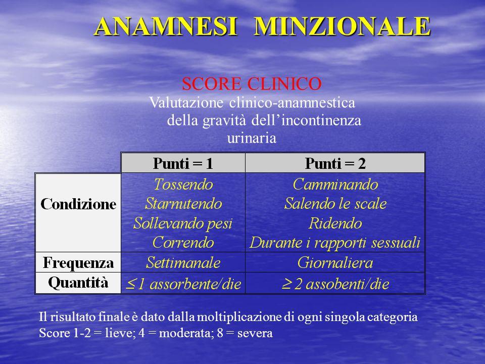 SCORE CLINICO Valutazione clinico-anamnestica della gravità dell'incontinenza urinaria Il risultato finale è dato dalla moltiplicazione di ogni singol