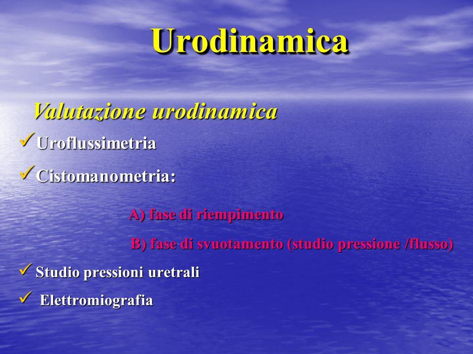 UrodinamicaUrodinamica Uroflussimetria Uroflussimetria Cistomanometria: Cistomanometria: A) fase di riempimento A) fase di riempimento B) fase di svuo