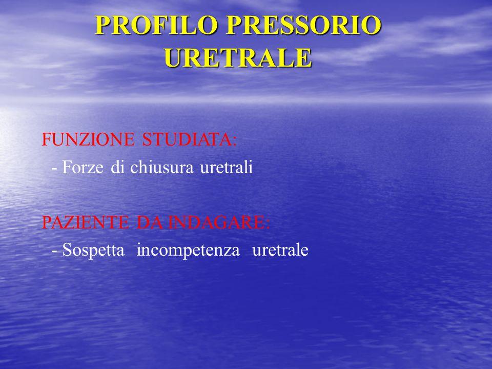 PROFILO PRESSORIO URETRALE FUNZIONE STUDIATA: - Forze di chiusura uretrali PAZIENTE DA INDAGARE: - Sospetta incompetenza uretrale