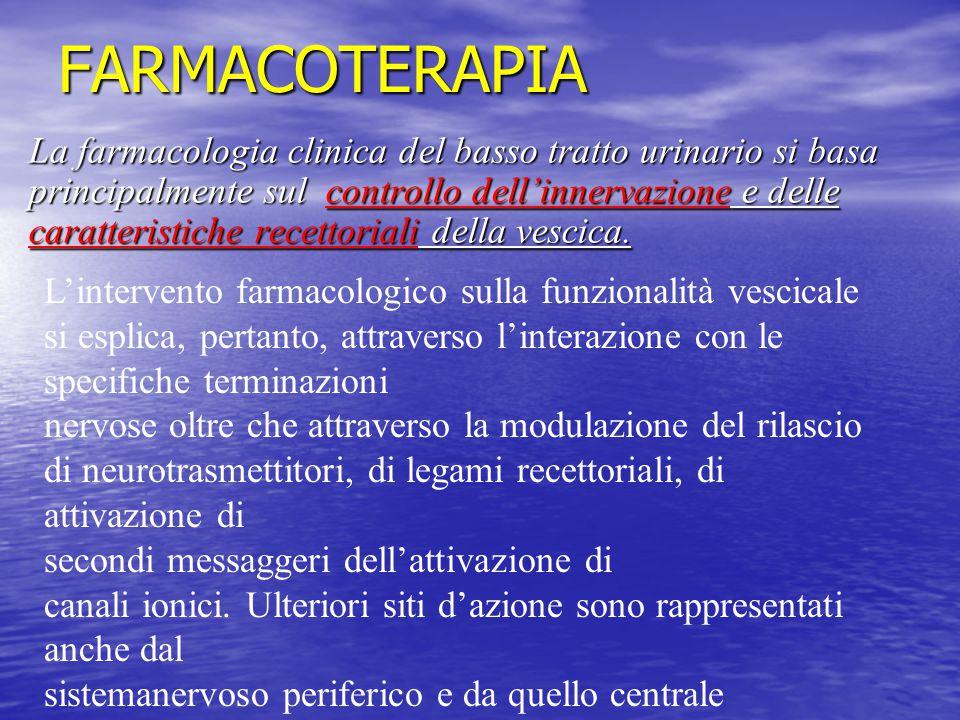 FARMACOTERAPIA La farmacologia clinica del basso tratto urinario si basa principalmente sul controllo dell'innervazione e delle caratteristiche recett