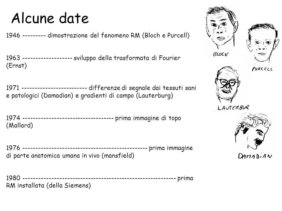 1946 --------- dimostrazione del fenomeno RM (Bloch e Purcell) 1963 ------------------- sviluppo della trasformata di Fourier (Ernst) 1971 ------------------------- differenze di segnale dai tessuti sani e patologici (Damadian) e gradienti di campo (Lauterburg) 1974 ----------------------------------- prima immagine di topo (Mallard) 1976 ------------------------------------------------ prima immagine di parte anatomica umana in vivo (mansfield) 1980 ----------------------------------------------------------- prima RM installata (della Siemens) Alcune date