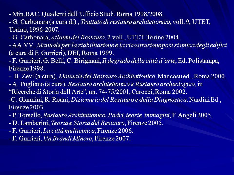 - Min.BAC, Quaderni dell'Ufficio Studi, Roma 1998/2008. - G. Carbonara (a cura di), Trattato di restauro architettonico, voll. 9, UTET, Torino, 1996-2