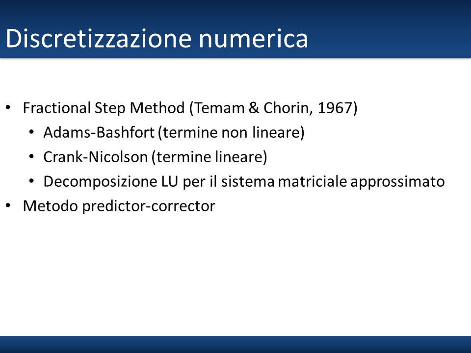 Discretizzazione numerica Fractional Step Method (Temam & Chorin, 1967) Adams-Bashfort (termine non lineare) Crank-Nicolson (termine lineare) Decompos