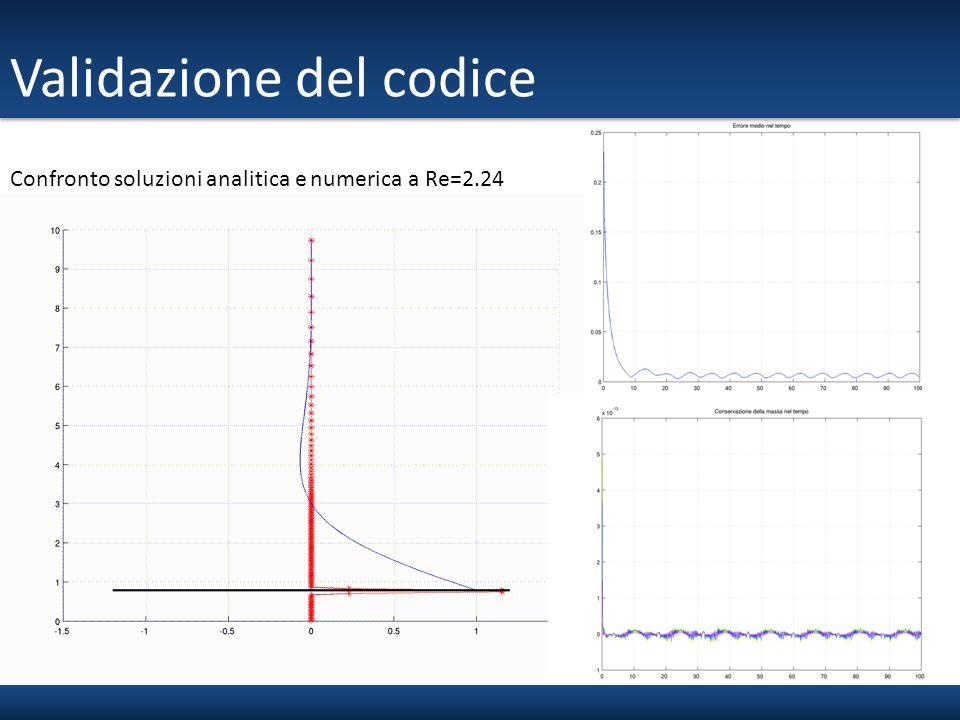 Validazione del codice Confronto soluzioni analitica e numerica a Re=2.24