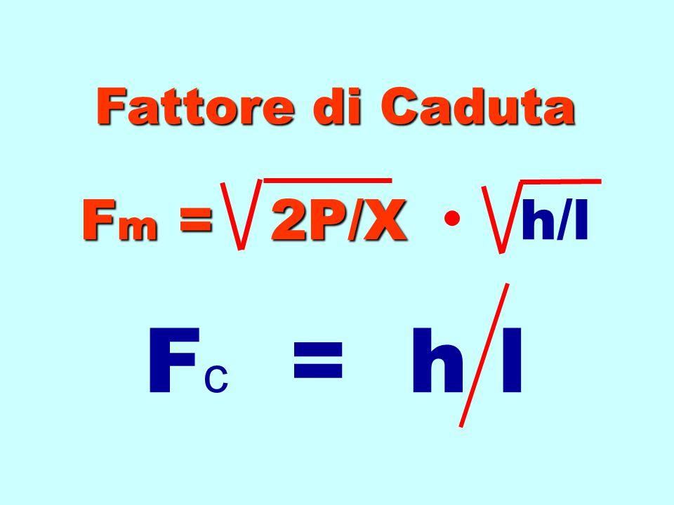 Forza Massima approssimata F m = 2hP/Xl