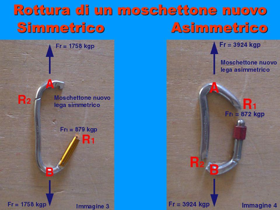 Distribuzione delle sollecitazioni SimmetricoAsimmetrico