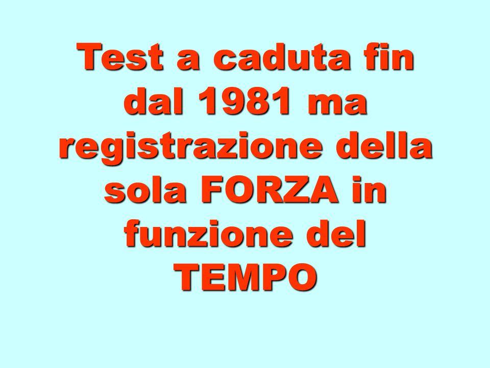 Test a caduta fin dal 1981 ma registrazione della sola FORZA in funzione del TEMPO