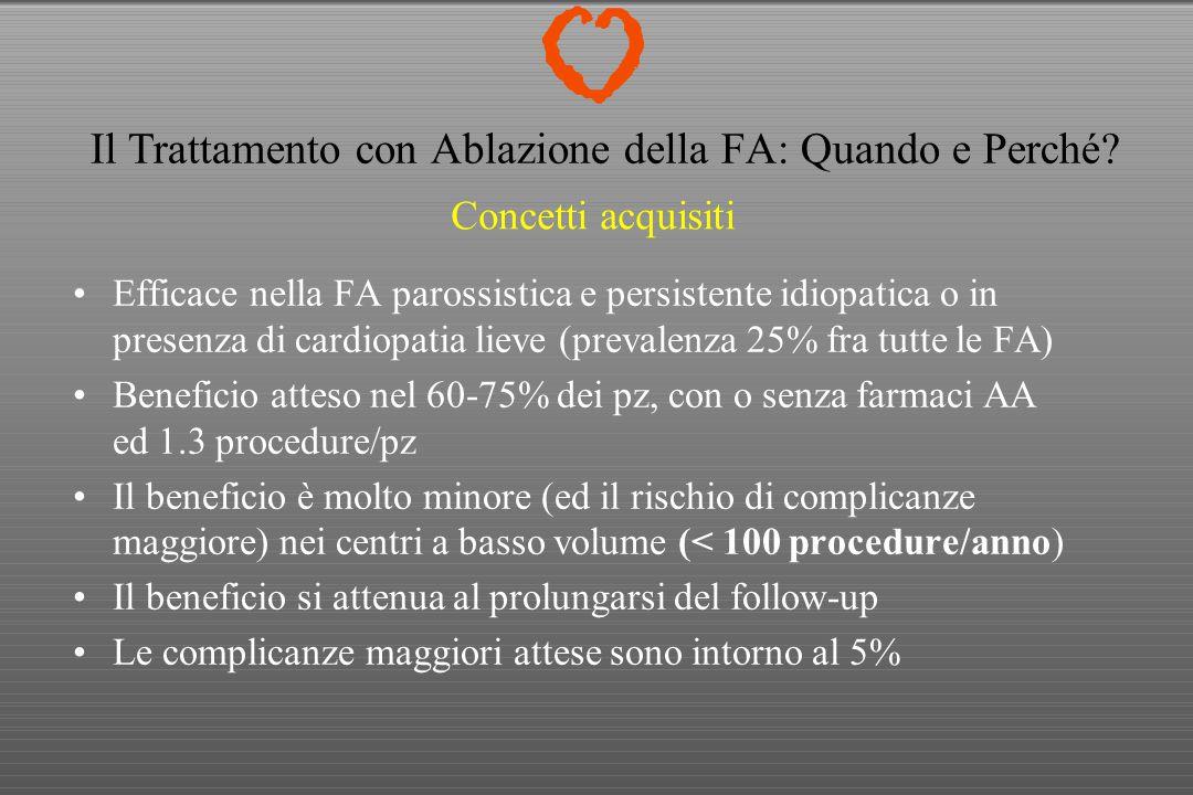Il Trattamento con Ablazione della FA: Quando e Perché? Efficace nella FA parossistica e persistente idiopatica o in presenza di cardiopatia lieve (pr