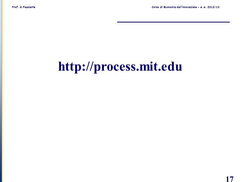 Prof. G.PassianteCorso di Economia dell'innovazione - A.A. 2012/13 17 http://process.mit.edu