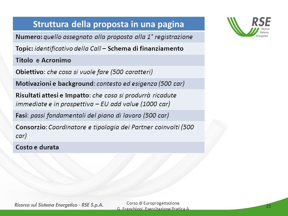 Struttura della proposta in una pagina Numero: quello assegnato alla proposta alla 1° registrazione Topic: identificativo della Call – Schema di finan