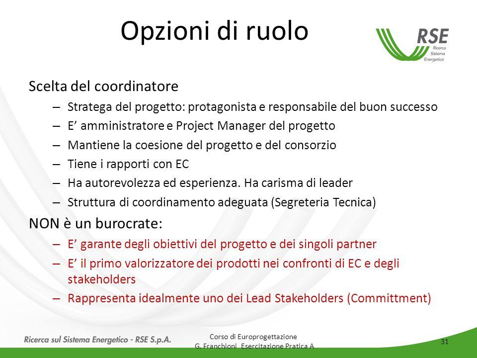 Opzioni di ruolo Scelta del coordinatore – Stratega del progetto: protagonista e responsabile del buon successo – E' amministratore e Project Manager