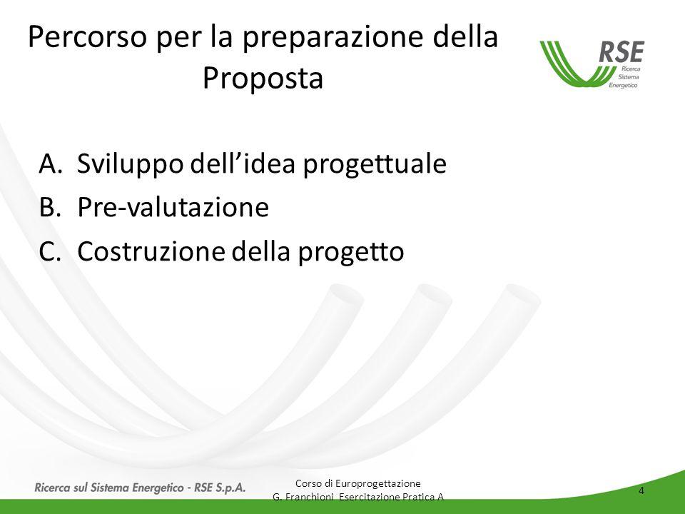 A.Sviluppo dell'idea progettuale B.Pre-valutazione C.Costruzione della progetto Percorso per la preparazione della Proposta Corso di Europrogettazione