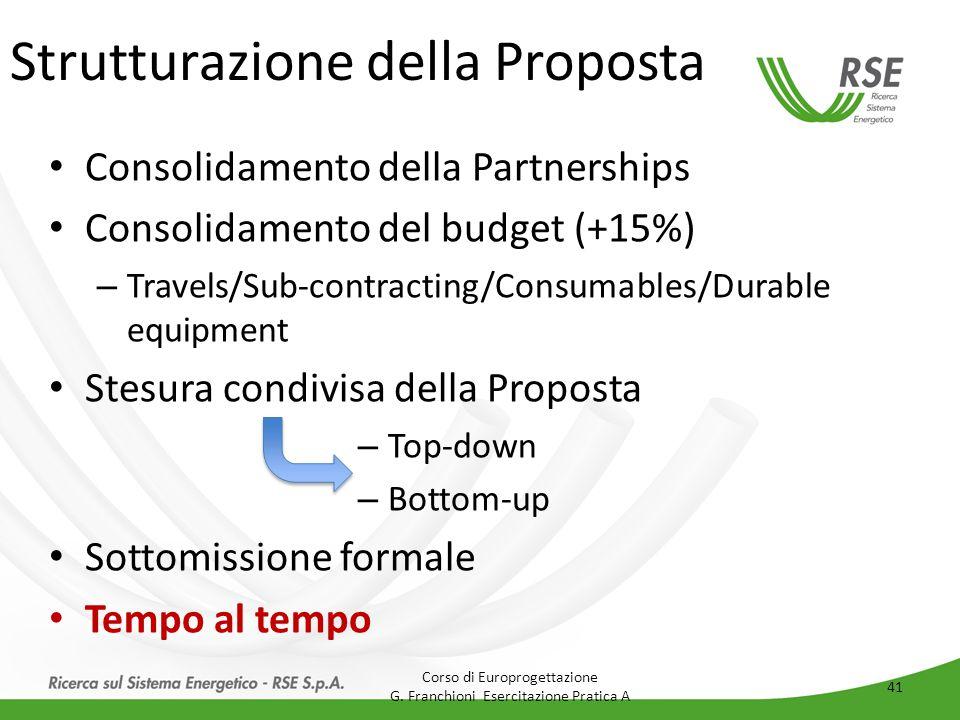 Strutturazione della Proposta Consolidamento della Partnerships Consolidamento del budget (+15%) – Travels/Sub-contracting/Consumables/Durable equipme