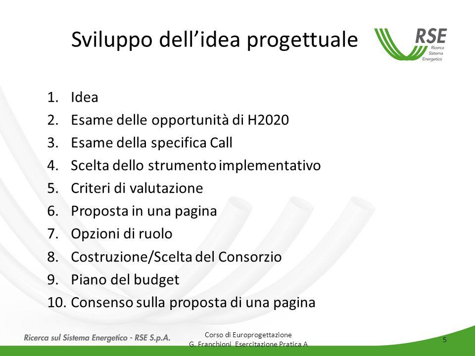 Sviluppo dell'idea progettuale 1.Idea 2.Esame delle opportunità di H2020 3.Esame della specifica Call 4.Scelta dello strumento implementativo 5.Criter