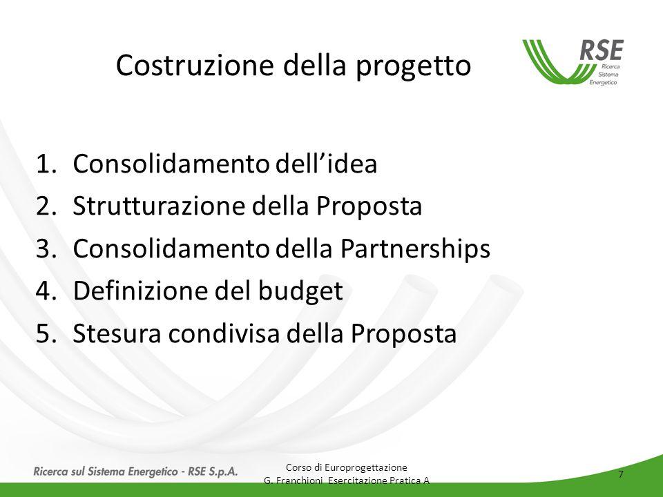 1.Consolidamento dell'idea 2.Strutturazione della Proposta 3.Consolidamento della Partnerships 4.Definizione del budget 5.Stesura condivisa della Prop