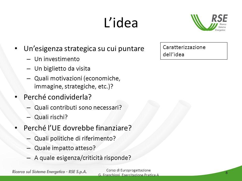 L'idea Un'esigenza strategica su cui puntare – Un investimento – Un biglietto da visita – Quali motivazioni (economiche, immagine, strategiche, etc.)?