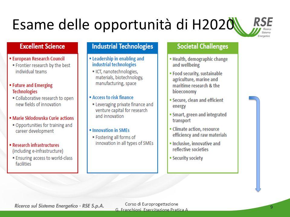 Esame delle opportunità di H2020 Corso di Europrogettazione G. Franchioni Esercitazione Pratica A 9
