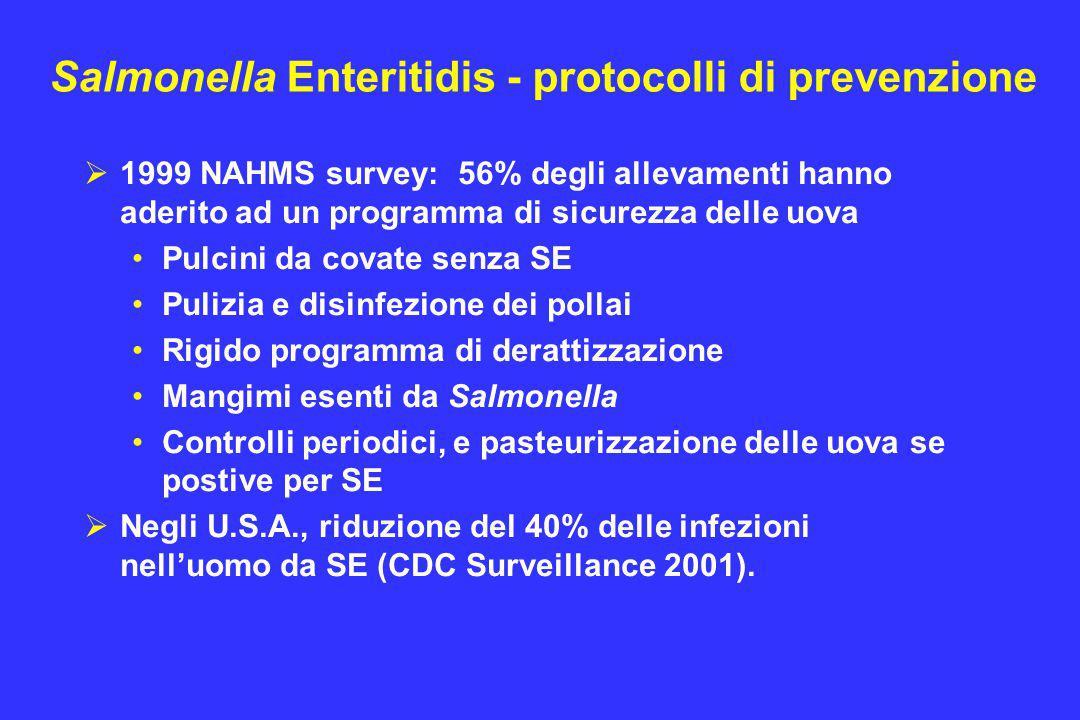 Salmonella Enteritidis - protocolli di prevenzione  1999 NAHMS survey: 56% degli allevamenti hanno aderito ad un programma di sicurezza delle uova Pu