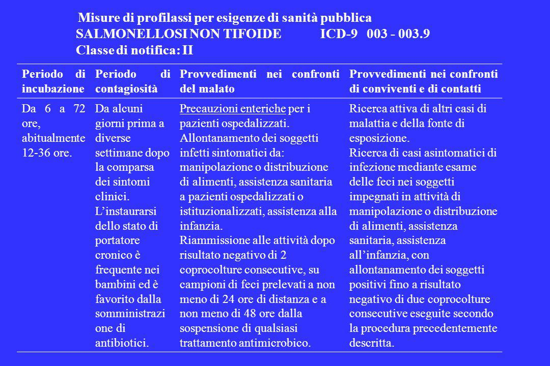 Misure di profilassi per esigenze di sanità pubblica SALMONELLOSI NON TIFOIDEICD-9 003 - 003.9 Classe di notifica: II Periodo di incubazione Periodo d