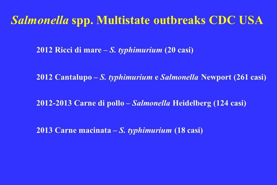 2012 Ricci di mare – S. typhimurium (20 casi) 2013 Carne macinata – S. typhimurium (18 casi) 2012-2013 Carne di pollo – Salmonella Heidelberg (124 cas