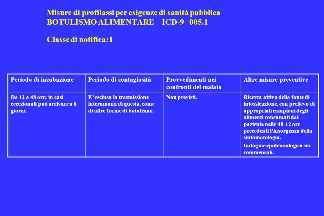 Misure di profilassi per esigenze di sanità pubblica BOTULISMO ALIMENTAREICD-9 005.1 Classe di notifica: I Periodo di incubazionePeriodo di contagiosi