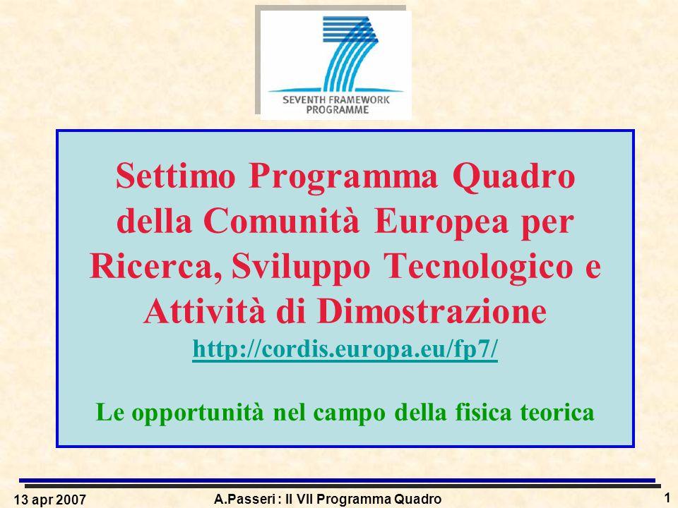 13 apr 2007 A.Passeri : Il VII Programma Quadro 1 Settimo Programma Quadro della Comunità Europea per Ricerca, Sviluppo Tecnologico e Attività di Dimostrazione http://cordis.europa.eu/fp7/ Le opportunità nel campo della fisica teorica http://cordis.europa.eu/fp7/