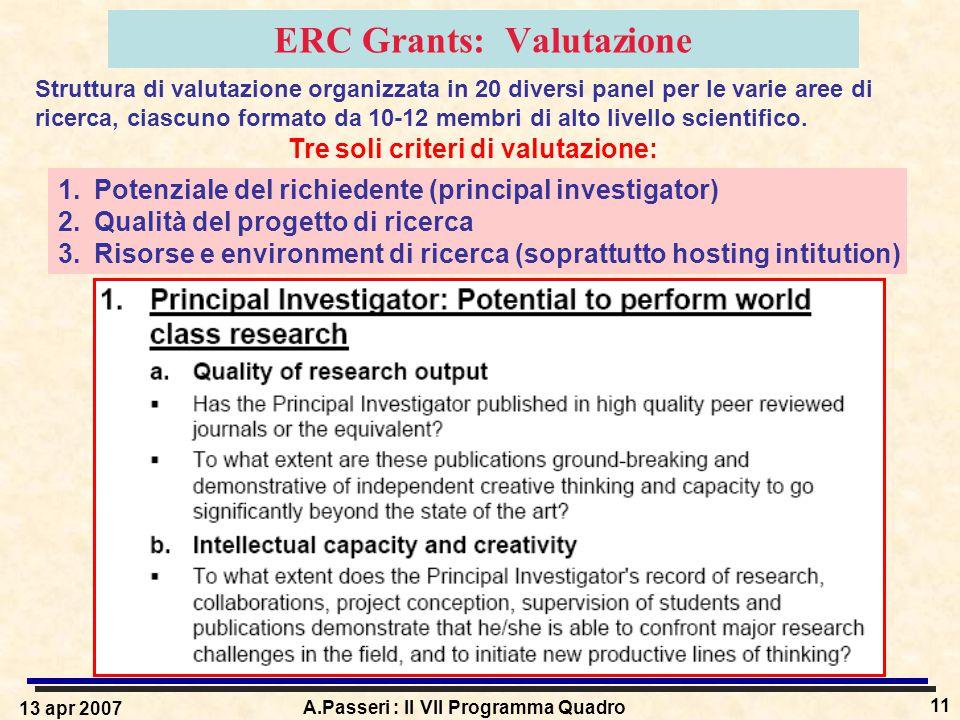 13 apr 2007 A.Passeri : Il VII Programma Quadro 11 ERC Grants: Valutazione 1.Potenziale del richiedente (principal investigator) 2.Qualità del progetto di ricerca 3.Risorse e environment di ricerca (soprattutto hosting intitution) Struttura di valutazione organizzata in 20 diversi panel per le varie aree di ricerca, ciascuno formato da 10-12 membri di alto livello scientifico.